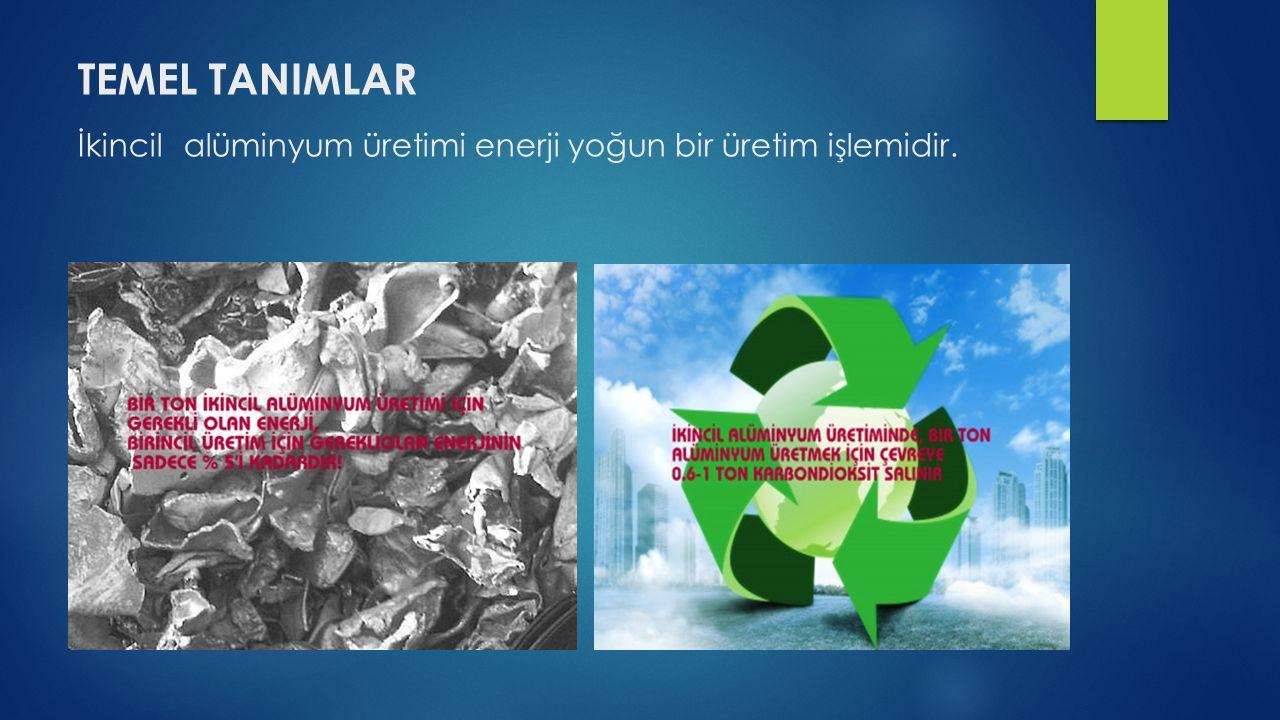 TEMEL TANIMLAR İkincil alüminyum üretimi enerji yoğun bir üretim işlemidir.