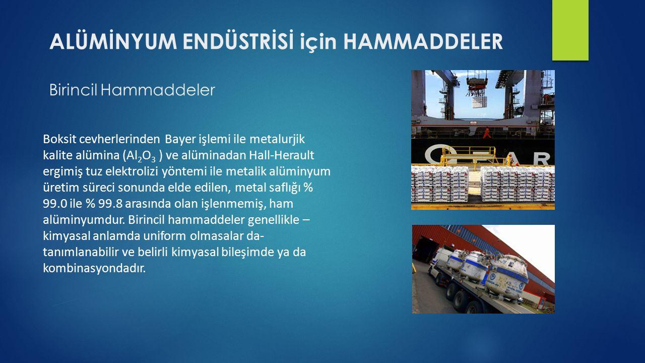 ALÜMİNYUM ENDÜSTRİSİ için HAMMADDELER Birincil Hammaddeler Boksit cevherlerinden Bayer işlemi ile metalurjik kalite alümina (Al 2 O 3 ) ve alüminadan