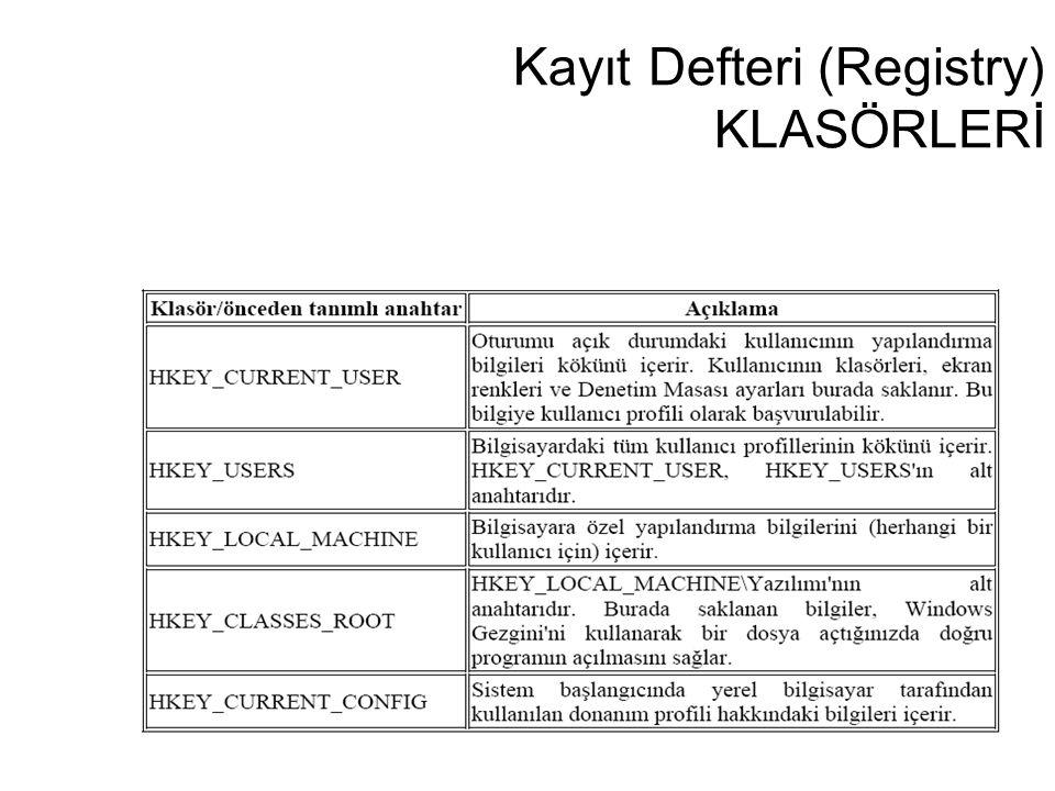Kayıt Defteri (Registry) KLASÖRLERİ