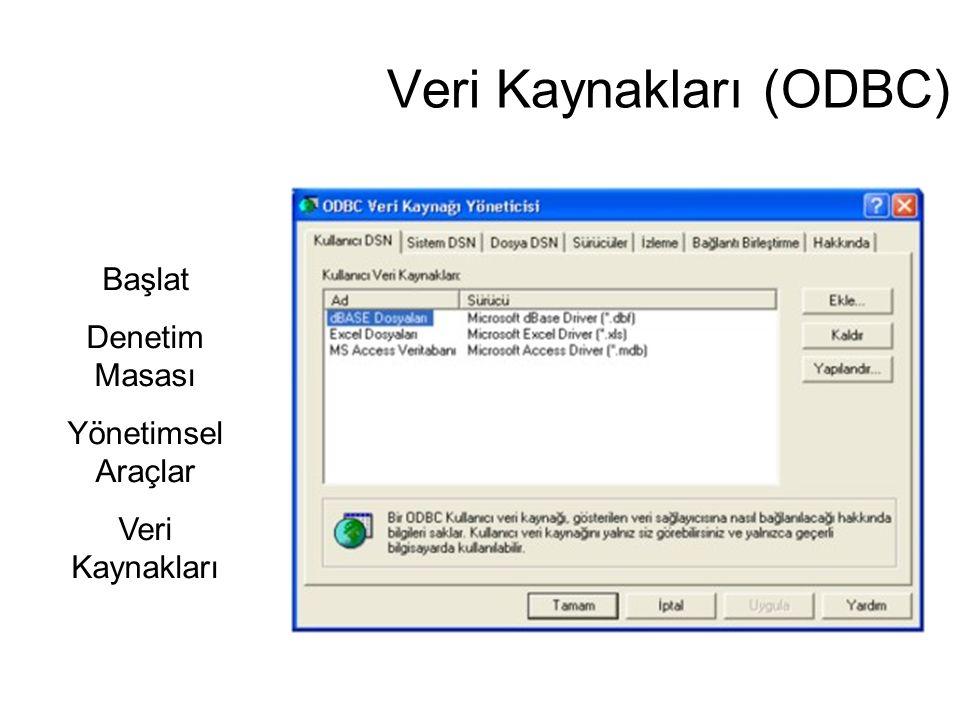Veri Kaynakları (ODBC) Başlat Denetim Masası Yönetimsel Araçlar Veri Kaynakları