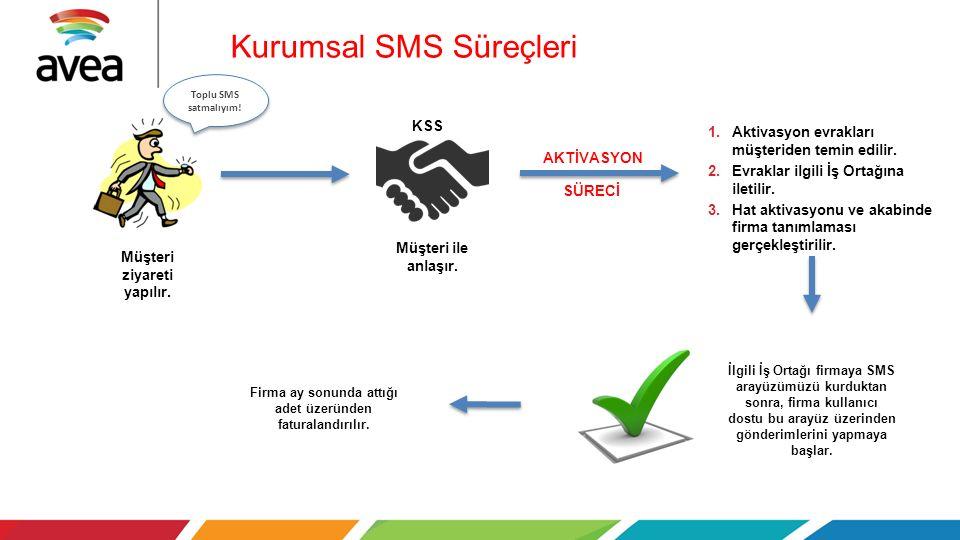 Kurumsal SMS Süreçleri Müşteri ziyareti yapılır. Toplu SMS satmalıyım! Müşteri ile anlaşır. AKTİVASYON 1.Aktivasyon evrakları müşteriden temin edilir.