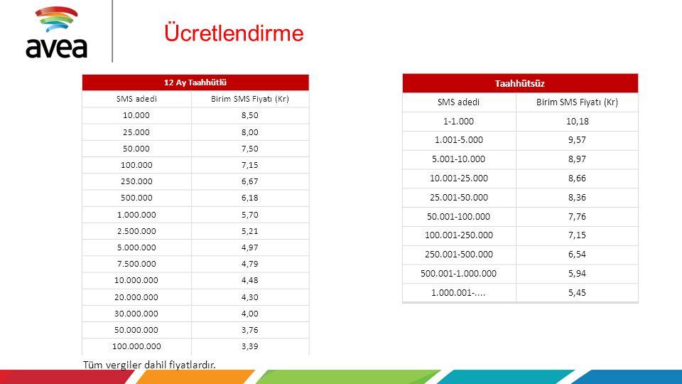 Ücretlendirme Taahhütsüz SMS adediBirim SMS Fiyatı (Kr) 1-1.00010,18 1.001-5.0009,57 5.001-10.0008,97 10.001-25.0008,66 25.001-50.0008,36 50.001-100.0