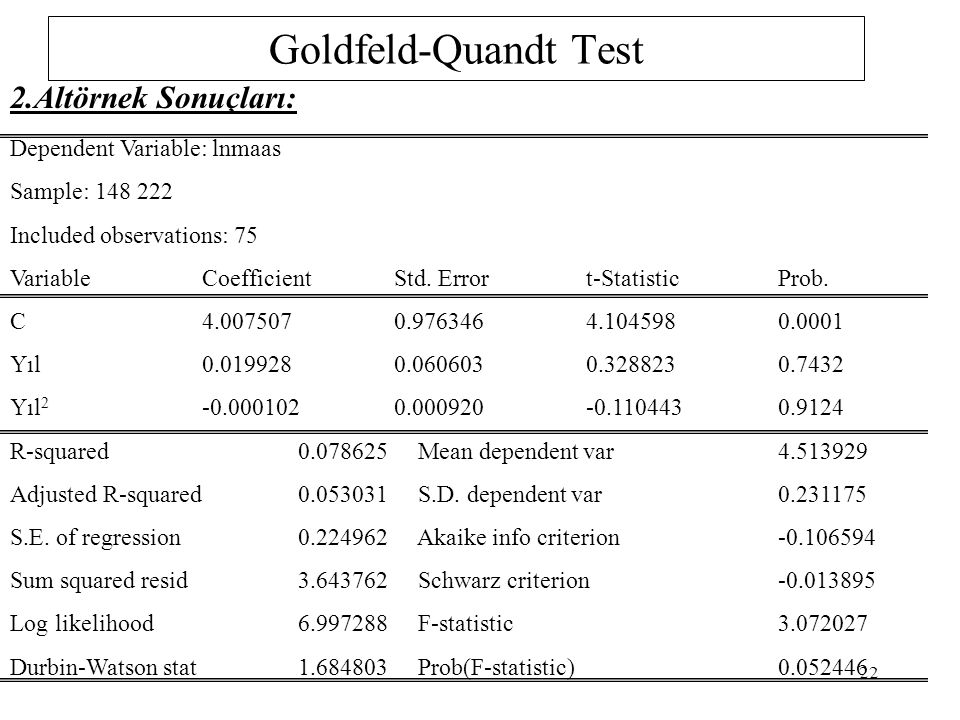 1.alt örnek sonuçları: Goldfeld-Quandt Test Dependent Variable: lnmaas Sample: 1 75 Included observations: 75 VariableCoefficientStd. Errort-Statistic