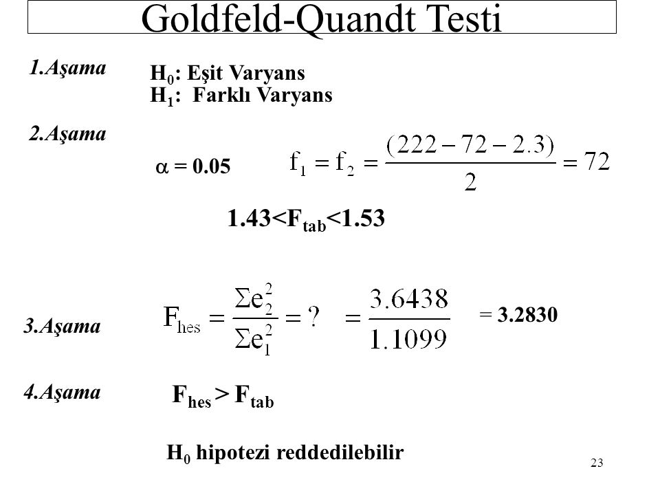 Goldfeld-Quandt Test 2.Altörnek Sonuçları: Dependent Variable: lnmaas Sample: 148 222 Included observations: 75 VariableCoefficientStd. Errort-Statist