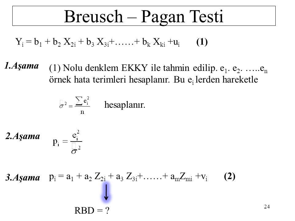 Goldfeld-Quandt Testi 1.Aşama H 0 : Eşit Varyans H 1 : Farklı Varyans 2.Aşama  = 0.05 3.Aşama 1.43<F tab <1.53 4.Aşama H 0 hipotezi reddedilebilir F hes > F tab = 3.2830 23