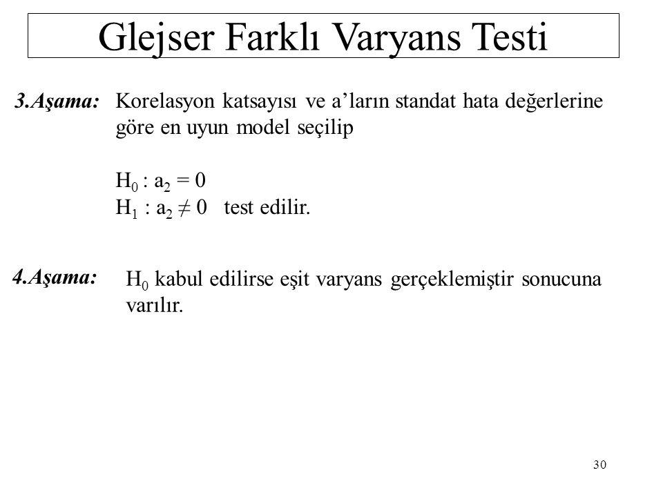 Glejser Farklı Varyans Testi 1.Aşama:Y ile X (veya X'ler) arasındaki ilişki tahmin edilerek, ilgili örnek hata terimleri e'ler bulunur.