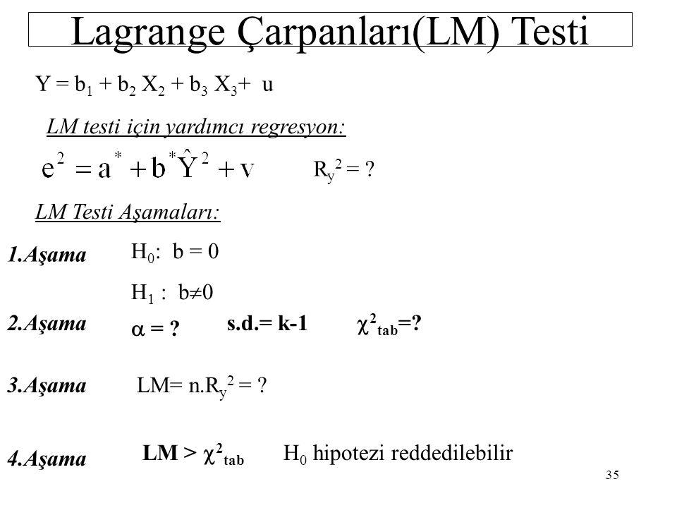 White Testi lnMaaş = 3.8094 + 0.0439yıl - 0.0006 yıl 2 White Testi için yardımcı regresyon: 1.Aşama 2.Aşama  = 0.05 3.Aşama 4.Aşama H 0 : a 2 = a 3 = a 4 = a 5 =0 ; H 1 : a i 'lerin en az bir tanesi anlamlıdır s.d.=5-1=4  2 tab =9.4877 W= n.R y 2 = 222(0.0901)= 20.0022 W >  2 tab H 0 hipotezi reddedilebilir e 2 = -0.0018 + 0.0002 Yıl + 0.0007 Yıl 2 - 0.00003 Yıl 3 + 0.0000004Yıl 4 R y 2 = 0.0901 34