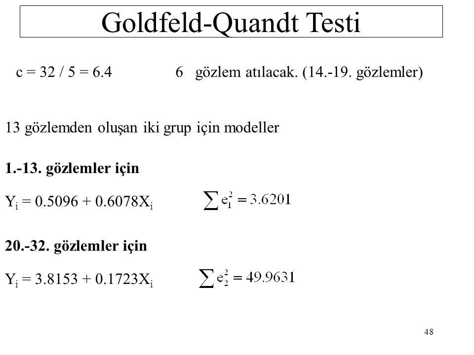 Sıra Korelasyonu Testi 1.Aşama H 0 :  = 0 H 1 :   0 2.Aşama  = 0.05 s.d.= 30 t tab = 2.042 = 1.9454 4.Aşama H 0 hipotezi reddedilemez.