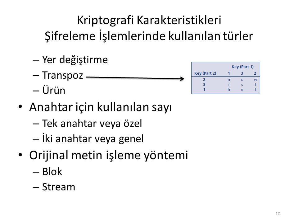 Kriptografi Karakteristikleri Şifreleme İşlemlerinde kullanılan türler – Yer değiştirme – Transpoz – Ürün Anahtar için kullanılan sayı – Tek anahtar v