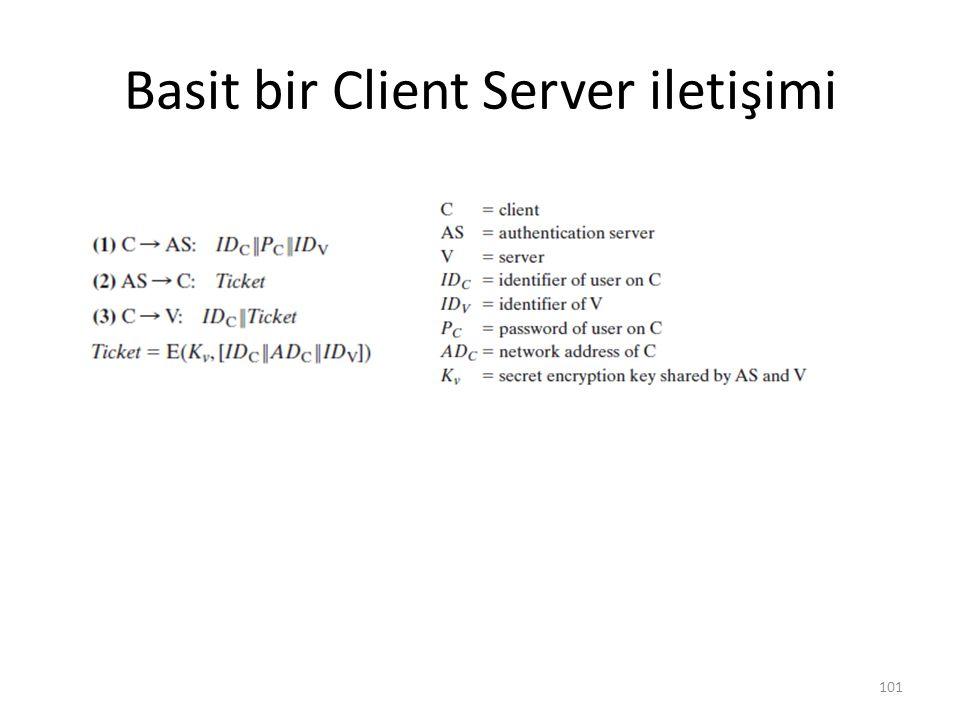 Basit bir Client Server iletişimi 101