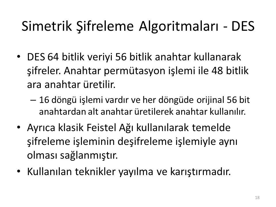 Simetrik Şifreleme Algoritmaları - DES DES 64 bitlik veriyi 56 bitlik anahtar kullanarak şifreler. Anahtar permütasyon işlemi ile 48 bitlik ara anahta