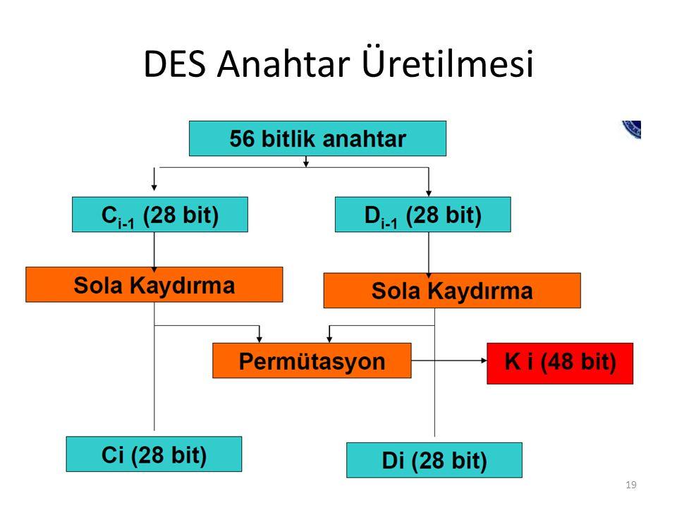 DES Anahtar Üretilmesi 19