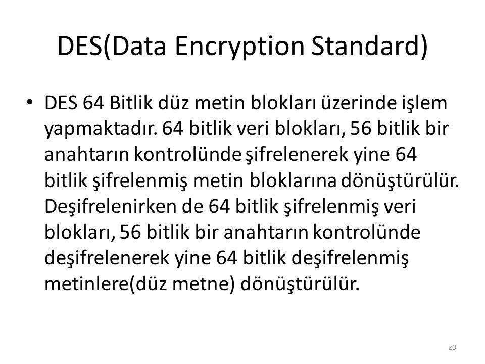 DES 64 Bitlik düz metin blokları üzerinde işlem yapmaktadır. 64 bitlik veri blokları, 56 bitlik bir anahtarın kontrolünde şifrelenerek yine 64 bitlik