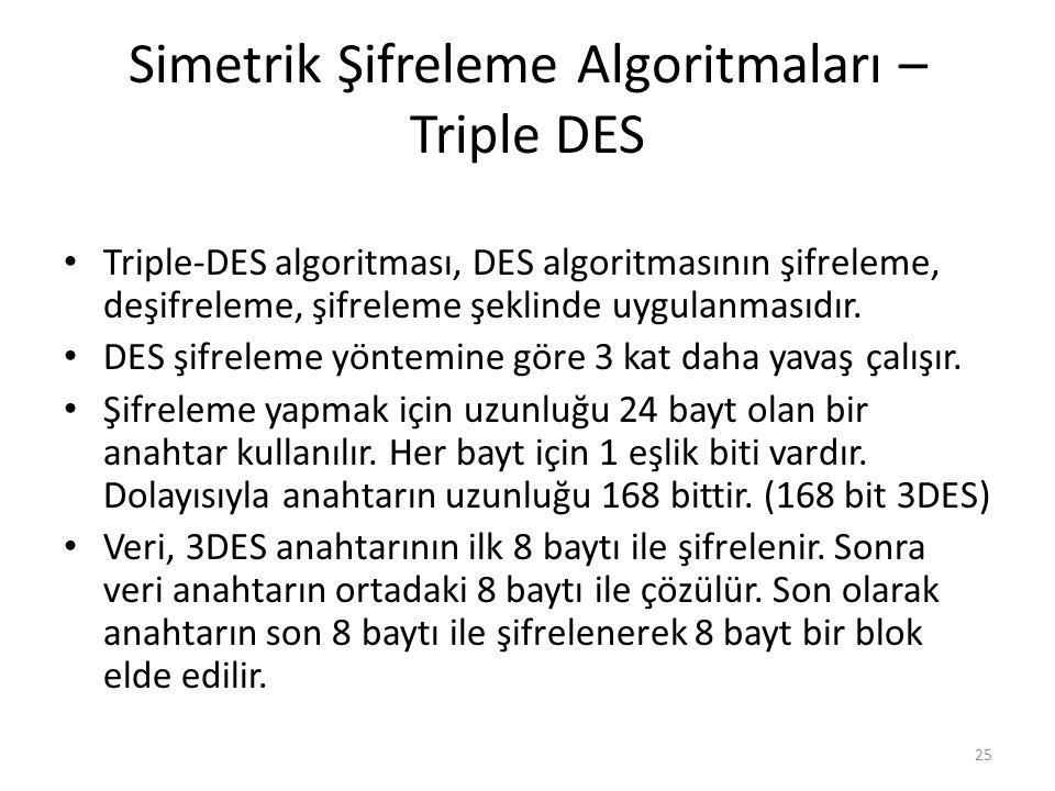 Simetrik Şifreleme Algoritmaları – Triple DES Triple-DES algoritması, DES algoritmasının şifreleme, deşifreleme, şifreleme şeklinde uygulanmasıdır. DE