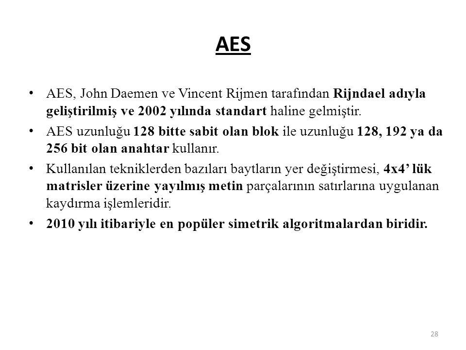 AES AES, John Daemen ve Vincent Rijmen tarafından Rijndael adıyla geliştirilmiş ve 2002 yılında standart haline gelmiştir. AES uzunluğu 128 bitte sabi