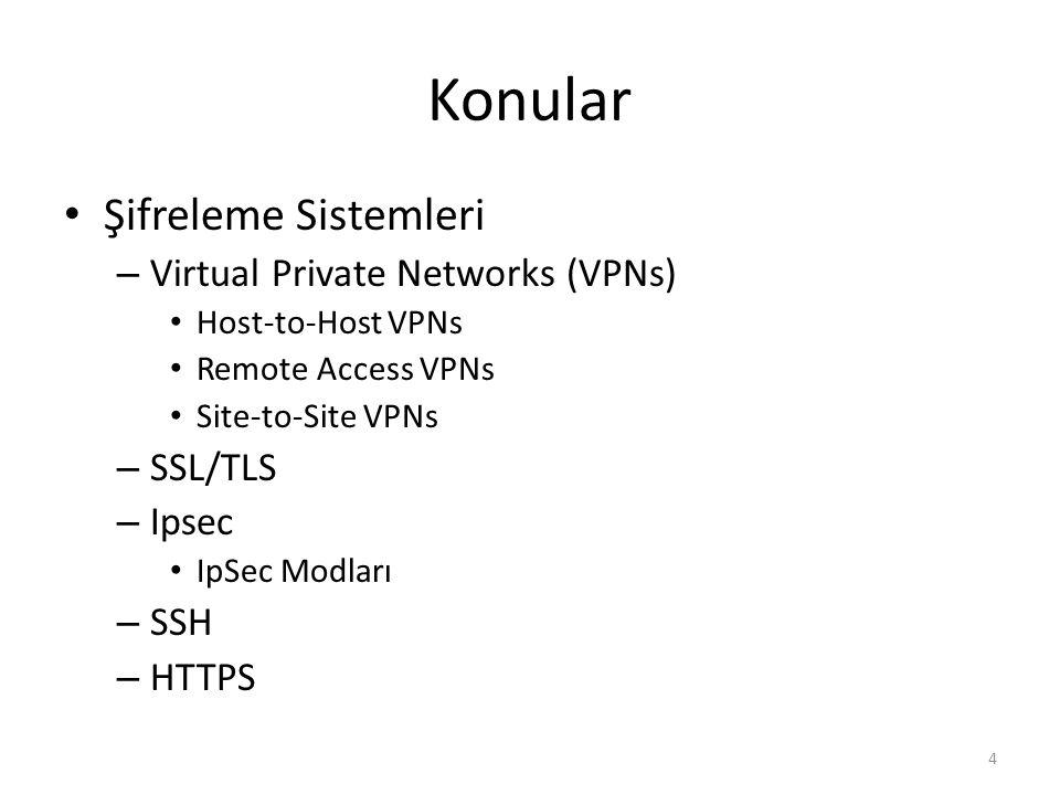 Konular Şifreleme Sistemleri – Virtual Private Networks (VPNs) Host-to-Host VPNs Remote Access VPNs Site-to-Site VPNs – SSL/TLS – Ipsec IpSec Modları