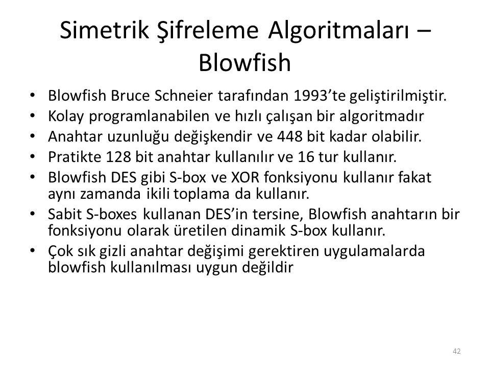 Simetrik Şifreleme Algoritmaları – Blowfish Blowfish Bruce Schneier tarafından 1993'te geliştirilmiştir. Kolay programlanabilen ve hızlı çalışan bir a