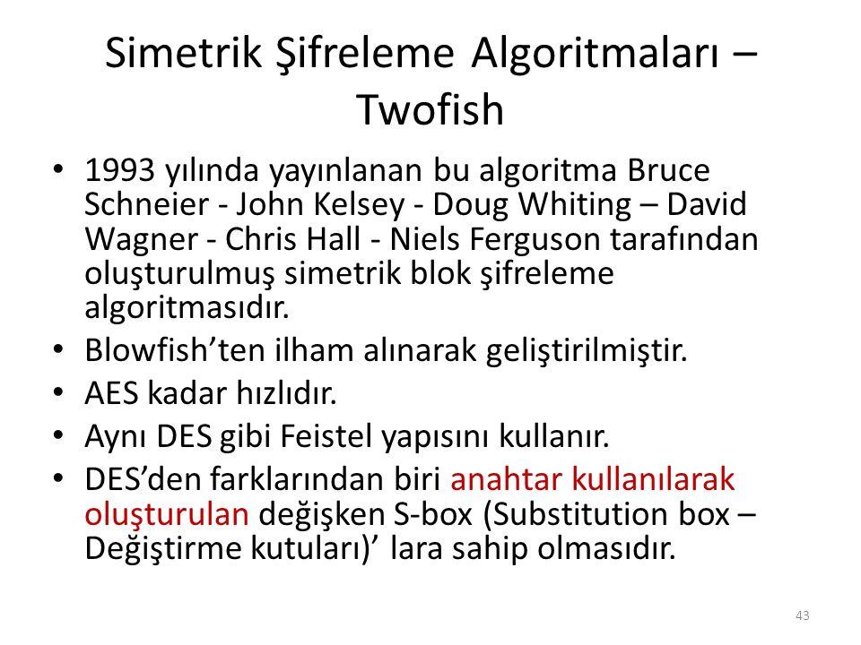 Simetrik Şifreleme Algoritmaları – Twofish 1993 yılında yayınlanan bu algoritma Bruce Schneier - John Kelsey - Doug Whiting – David Wagner - Chris Hal