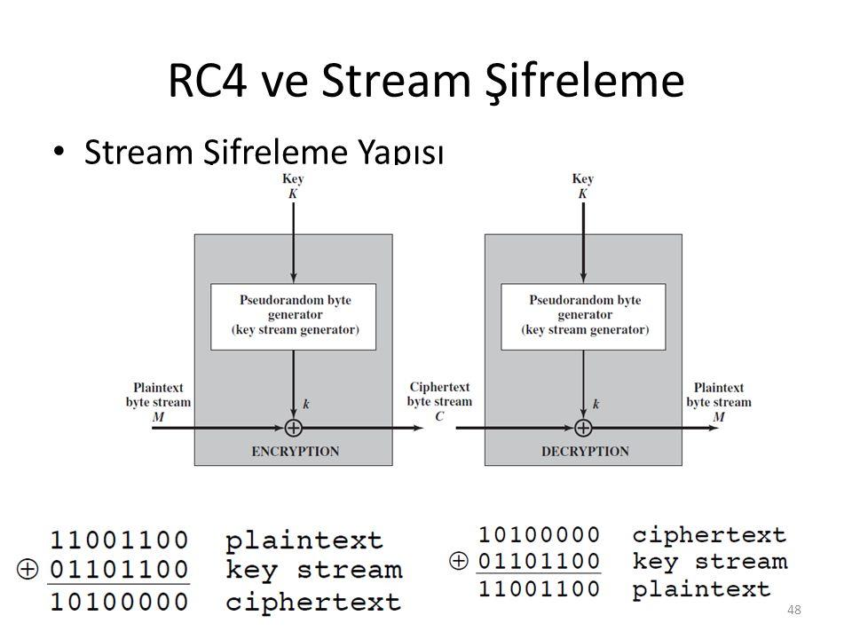 RC4 ve Stream Şifreleme Stream Şifreleme Yapısı 48