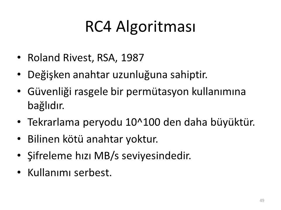 RC4 Algoritması Roland Rivest, RSA, 1987 Değişken anahtar uzunluğuna sahiptir. Güvenliği rasgele bir permütasyon kullanımına bağlıdır. Tekrarlama pery
