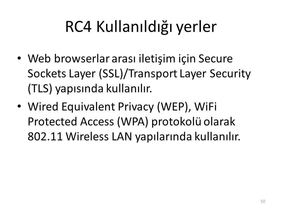 RC4 Kullanıldığı yerler Web browserlar arası iletişim için Secure Sockets Layer (SSL)/Transport Layer Security (TLS) yapısında kullanılır. Wired Equiv