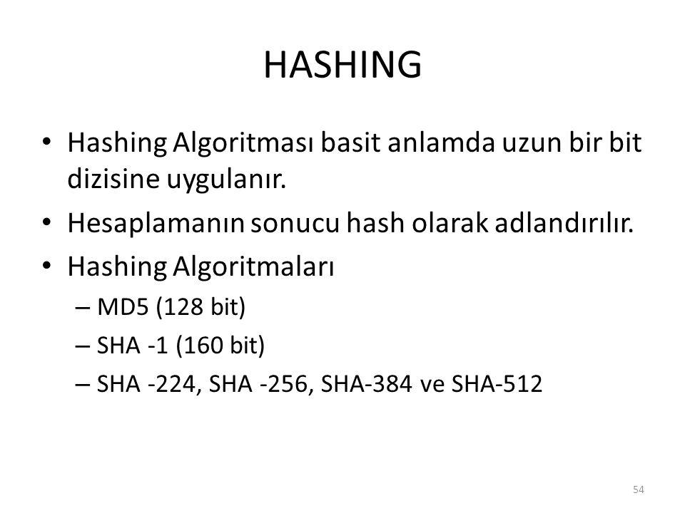 HASHING Hashing Algoritması basit anlamda uzun bir bit dizisine uygulanır. Hesaplamanın sonucu hash olarak adlandırılır. Hashing Algoritmaları – MD5 (