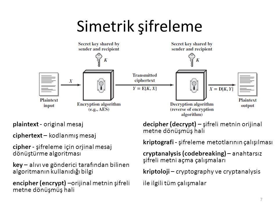 Simetrik şifreleme plaintext - original mesaj ciphertext – kodlanmış mesaj cipher - şifreleme için orjinal mesaj dönüştürme algoritması key – alıvı ve