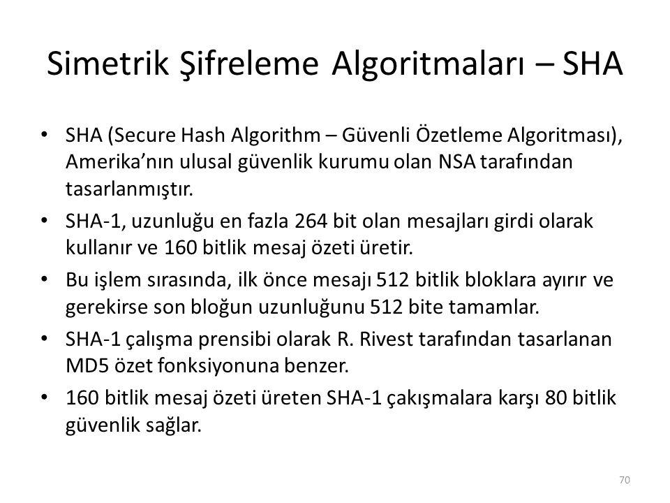 Simetrik Şifreleme Algoritmaları – SHA SHA (Secure Hash Algorithm – Güvenli Özetleme Algoritması), Amerika'nın ulusal güvenlik kurumu olan NSA tarafın