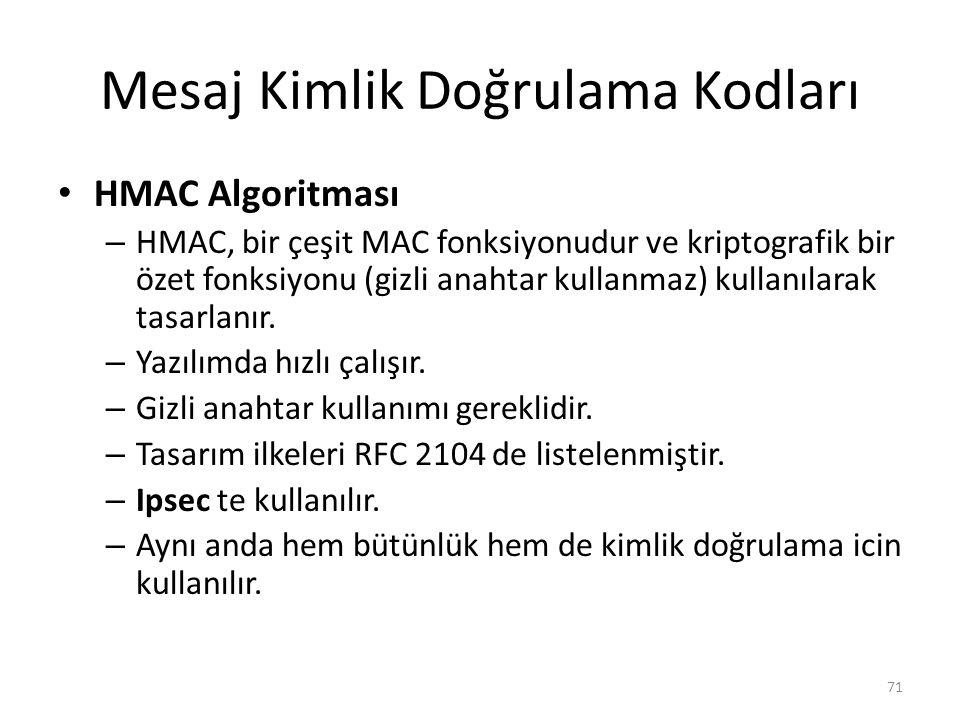 Mesaj Kimlik Doğrulama Kodları HMAC Algoritması – HMAC, bir çeşit MAC fonksiyonudur ve kriptografik bir özet fonksiyonu (gizli anahtar kullanmaz) kull