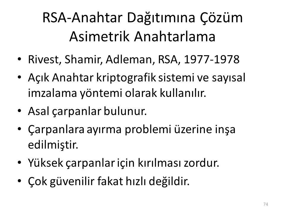 RSA-Anahtar Dağıtımına Çözüm Asimetrik Anahtarlama Rivest, Shamir, Adleman, RSA, 1977-1978 Açık Anahtar kriptografik sistemi ve sayısal imzalama yönte