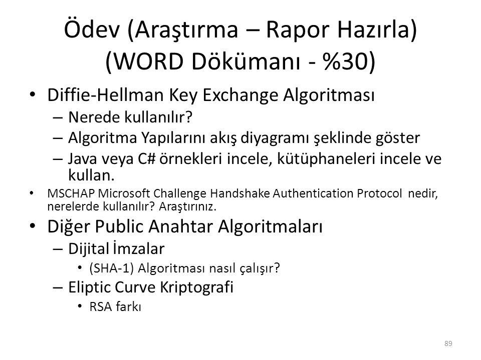 Ödev (Araştırma – Rapor Hazırla) (WORD Dökümanı - %30) Diffie-Hellman Key Exchange Algoritması – Nerede kullanılır? – Algoritma Yapılarını akış diyagr
