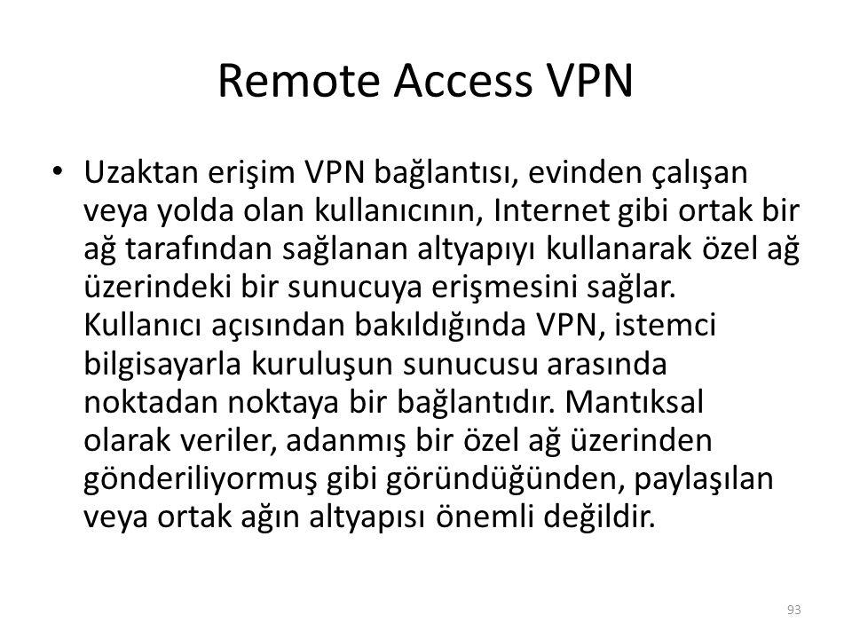 Remote Access VPN Uzaktan erişim VPN bağlantısı, evinden çalışan veya yolda olan kullanıcının, Internet gibi ortak bir ağ tarafından sağlanan altyapıy