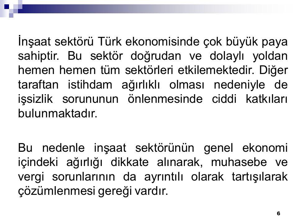 6 6 İnşaat sektörü Türk ekonomisinde çok büyük paya sahiptir. Bu sektör doğrudan ve dolaylı yoldan hemen hemen tüm sektörleri etkilemektedir. Diğer ta