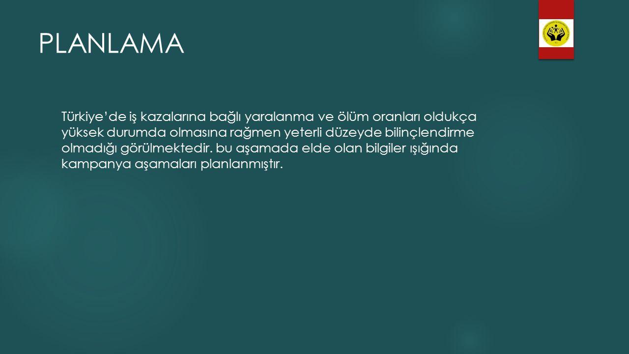 PLANLAMA Türkiye'de iş kazalarına bağlı yaralanma ve ölüm oranları oldukça yüksek durumda olmasına rağmen yeterli düzeyde bilinçlendirme olmadığı görülmektedir.