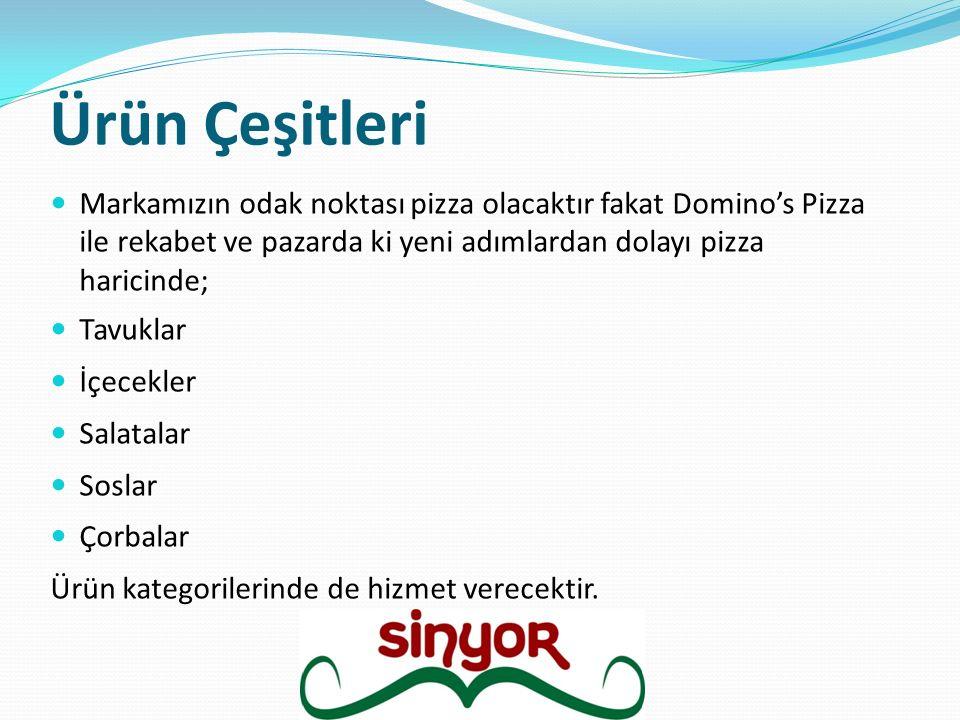 Ürün Çeşitleri Markamızın odak noktası pizza olacaktır fakat Domino's Pizza ile rekabet ve pazarda ki yeni adımlardan dolayı pizza haricinde; Tavuklar