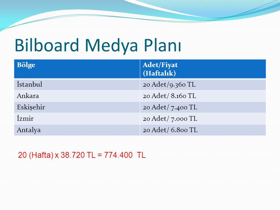 Bilboard Medya Planı BölgeAdet/Fiyat (Haftalık) İstanbul20 Adet/9.360 TL Ankara20 Adet/ 8.160 TL Eskişehir20 Adet/ 7.400 TL İzmir20 Adet/ 7.000 TL Ant