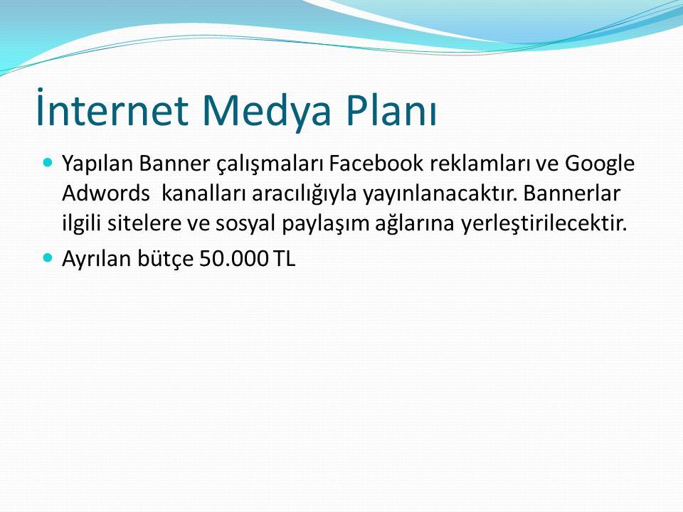 İnternet Medya Planı Yapılan Banner çalışmaları Facebook reklamları ve Google Adwords kanalları aracılığıyla yayınlanacaktır. Bannerlar ilgili siteler