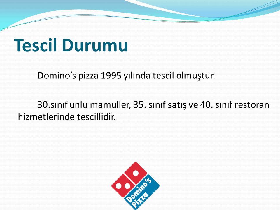 Tescil Durumu Domino's pizza 1995 yılında tescil olmuştur. 30.sınıf unlu mamuller, 35. sınıf satış ve 40. sınıf restoran hizmetlerinde tescillidir.