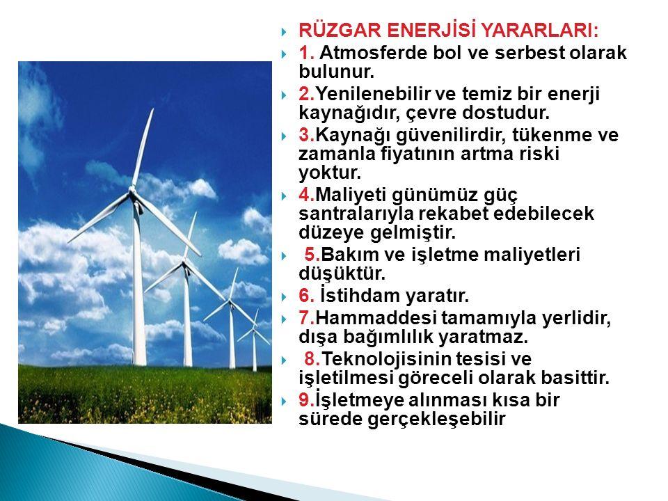  RÜZGAR ENERJİSİ YARARLARI:  1.Atmosferde bol ve serbest olarak bulunur.