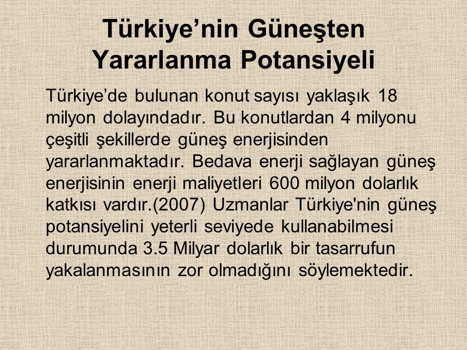 Türkiye'nin Güneşten Yararlanma Potansiyeli Türkiye'de bulunan konut sayısı yaklaşık 18 milyon dolayındadır.