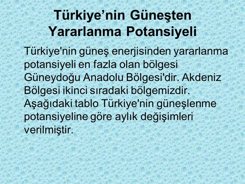 Türkiye'nin Güneşten Yararlanma Potansiyeli Türkiye nin güneş enerjisinden yararlanma potansiyeli en fazla olan bölgesi Güneydoğu Anadolu Bölgesi dir.