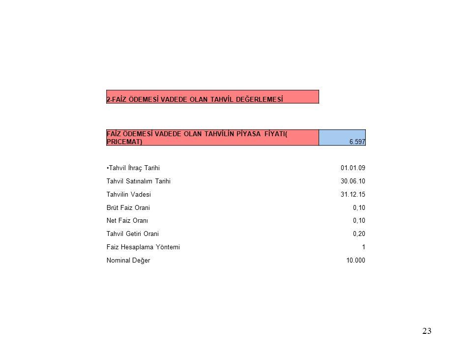 2-FAİZ ÖDEMESİ VADEDE OLAN TAHVİL DEĞERLEMESİ FAİZ ÖDEMESİ VADEDE OLAN TAHVİLİN PİYASA FİYATI( PRICEMAT)6.597 Tahvil İhraç Tarihi01.01.09 Tahvil Satın