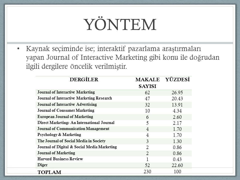 YÖNTEM Kaynak seçiminde ise; interaktif pazarlama ara ş tırmaları yapan Journal of Interactive Marketing gibi konu ile do ğ rudan ilgili dergilere önc