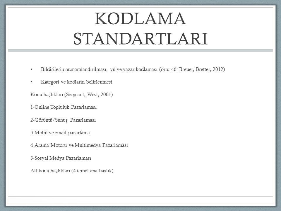 KODLAMA STANDARTLARI Bildirilerin numaralandırılması, yıl ve yazar kodlaması (örn: 46- Breuer, Bretter, 2012) Kategori ve kodların belirlenmesi Konu b