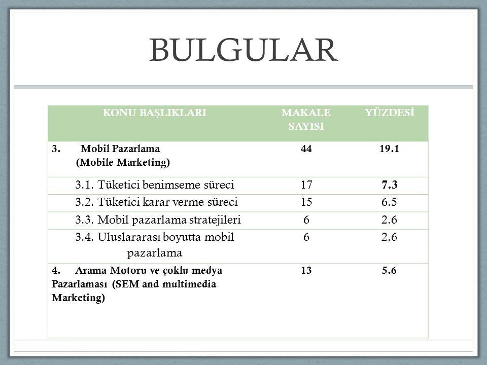 BULGULAR KONU BA Ş LIKLARI MAKALE SAYISI YÜZDES İ 3. Mobil Pazarlama (Mobile Marketing) 4419.1 3.1. Tüketici benimseme süreci17 7.3 3.2. Tüketici kara