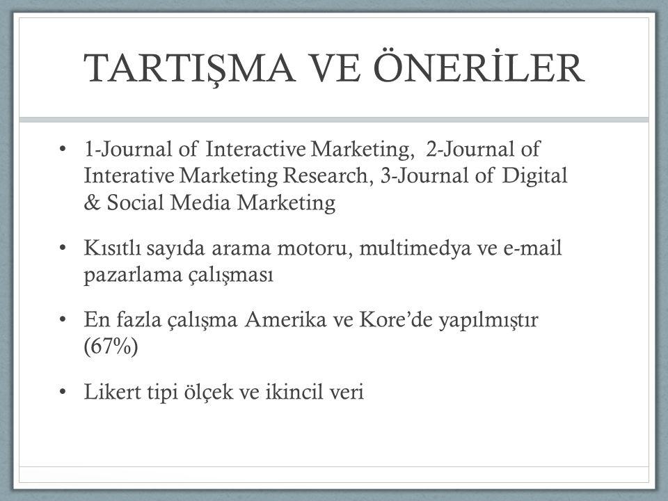 TARTI Ş MA VE ÖNER İ LER 1-Journal of Interactive Marketing, 2-Journal of Interative Marketing Research, 3-Journal of Digital & Social Media Marketing