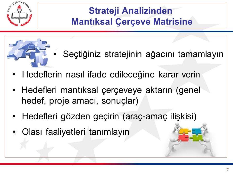 8 MANTIKSAL ÇERÇEVE MATRİSİNİN HAZIRLANMA ADIMLARI 1.