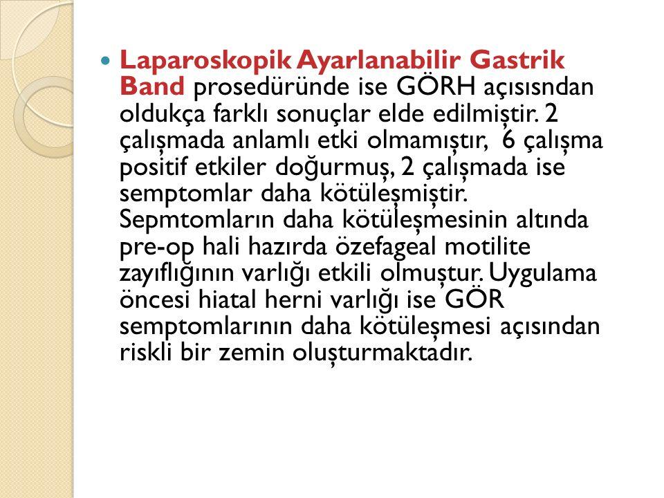 Laparoskopik Ayarlanabilir Gastrik Band prosedüründe ise GÖRH açısısndan oldukça farklı sonuçlar elde edilmiştir. 2 çalışmada anlamlı etki olmamıştır,