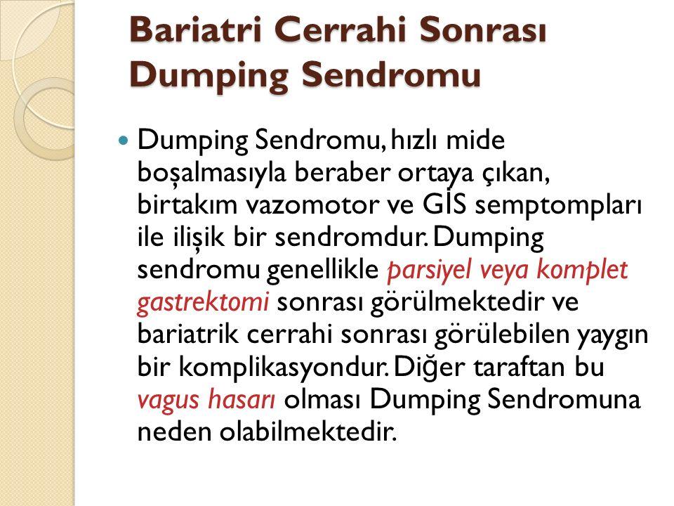 Bariatri Cerrahi Sonrası Dumping Sendromu Dumping Sendromu, hızlı mide boşalmasıyla beraber ortaya çıkan, birtakım vazomotor ve G İ S semptompları ile