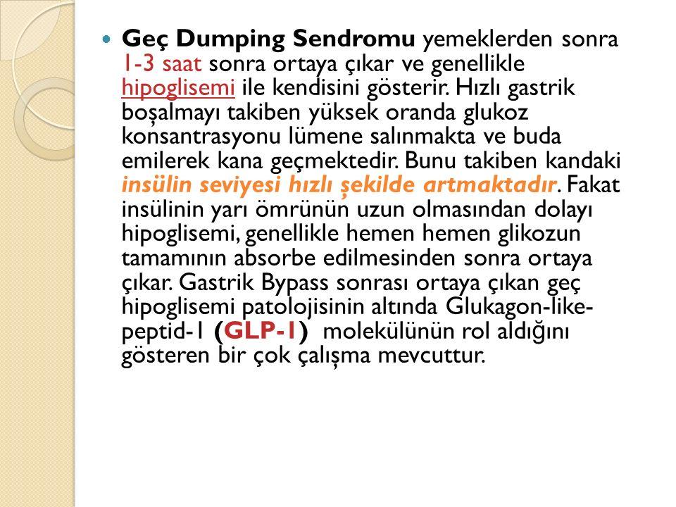 Geç Dumping Sendromu yemeklerden sonra 1-3 saat sonra ortaya çıkar ve genellikle hipoglisemi ile kendisini gösterir. Hızlı gastrik boşalmayı takiben y